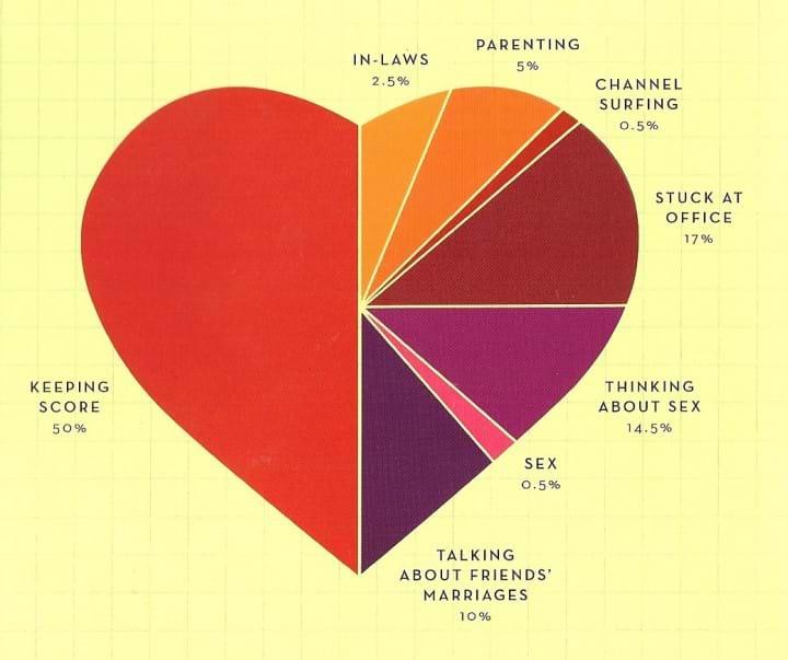 heart_chart