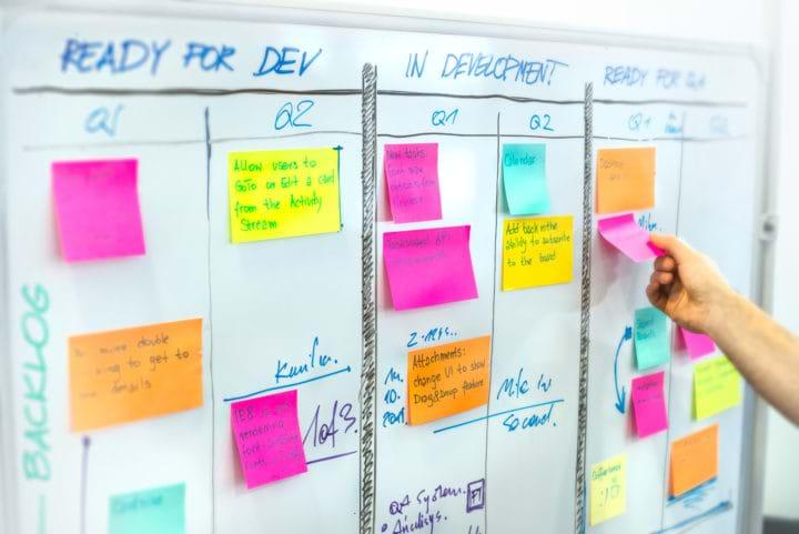 project management kanban wall