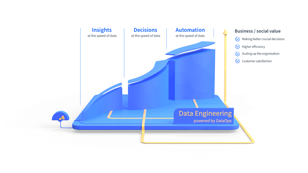 the speed of data diagram