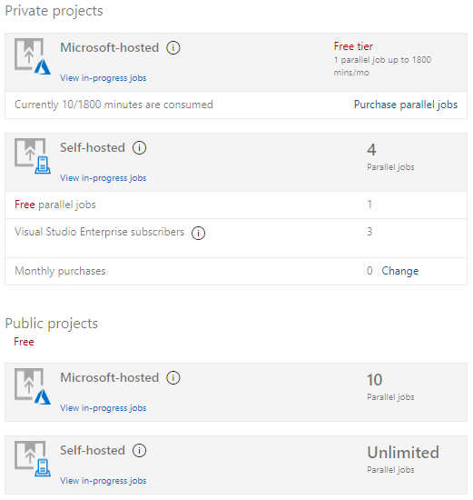 private and public projects azure devops